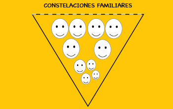 CONSTELACIONES FAMILIARES